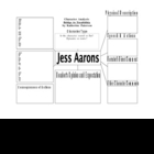 Character Analysis for Studying Jess Aarons in Bridge to T