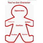 Character Map - Describing a Character