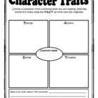 Character Traits Practice