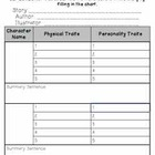 Character Traits Reading and Writing Graphic Organizer