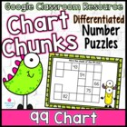 Chart Chunks - Common Core Math Work Station/Center 99 Chart