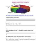 Charts and Graphs for Middle School