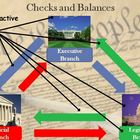 Checks and  Balances - Interactive Powerpoint and Worksheet
