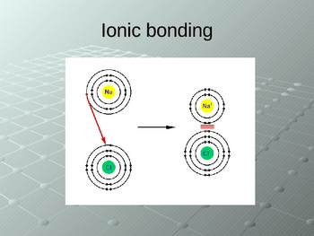 Chemical Bonding Presentation (Ionic Covalent)