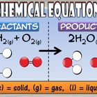 Chemical Equations Posters