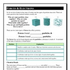 Chemistry Part 3 - Forces and Electrons