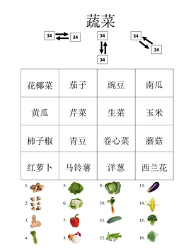 Chinese (Mandarin) Vegetable Vocab Activities - Magic Squares