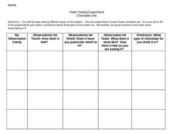 Chocolate Taste Testing Graphic Organizer