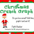 Christmas Crunch Graph