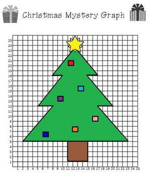 Tree Coordinate Graphing -