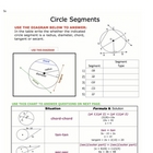 Circles: Segments, Arcs, Chords, Angles, and more.