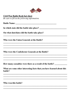 Civil War Battle Book Project