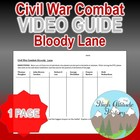 Civil War Combat: Bloody Lane Original Video Guide
