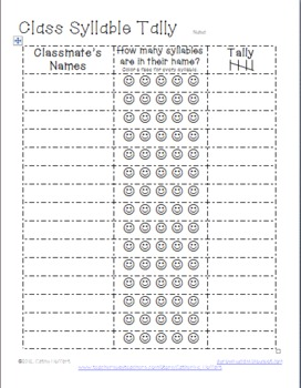 Class Syllable Tally