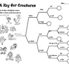 Classifying Creatures