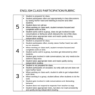 Classroom Management Tool: Classroom Participation Rubric