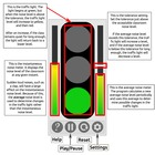 Classroom Management -- Traffic Light Sound Meter Program