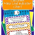 Classroom Noise Level Indicator Chart/Poster