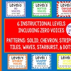 Classroom Voice Level Display Poster