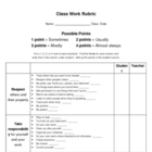 Classwork Rubric
