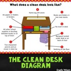 Clean Desk Diagram: Mini lesson + printables for teaching 