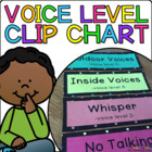 Clothespin Voice Level Chart Kit - Polka Dot