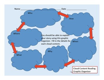 Cloud Content Reading Graphic Organizer