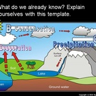 Clouds, Types of Clouds, Water Cycle, Weather (400 Slides)