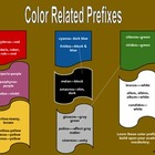 Color-Related Prefixes Poster