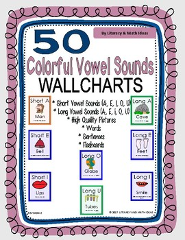 Colorful Vowel Sounds Charts