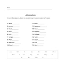 Common Abbreviations Worksheet