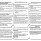 Common CORE Map - Second Grade EDITABLE