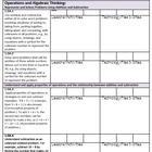 Common Core 1st Grade Math Checklist