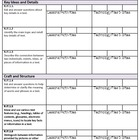 Common Core 1st Grade Reading Checklist
