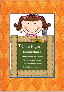Common Core 2nd Grade Tier 1, 2, and 3 Word Wall Word Cards