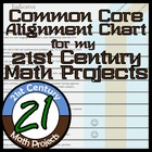 Common Core Alignment Chart of my 21st Century Math Projects