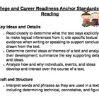 Common Core Anchor Standards for Reading (College and Care
