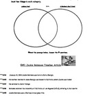 Common Core Assessment 2.RI.9 Compare and Contrast Informa