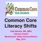 Common Core Components
