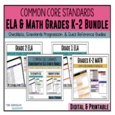 Common Core Documentation Checklists for ELA & Mathematics