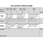 Common Core Explanatory Writing Rubric