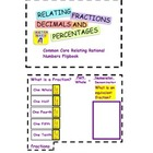 Common Core Flipchart Fractions, Decimals and Percentages