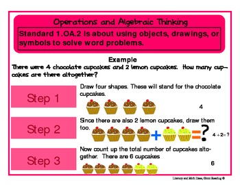 Common Core Flowcharts Grade 1:  Operations and Algebraic