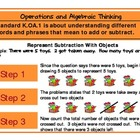 Common Core Flowcharts Grade K:  Operations and Algebraic