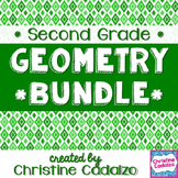 Common Core Geometry Units- Second Grade