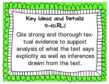 Common Core Grades 9-10 ELA Wall Charts