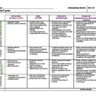 Common Core Informational Essay Rubric - 9 & 10