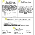 Common Core Informative/Explanatory Writing- 1st Grade All