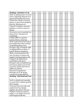 Common Core Language Arts Standards Chart - Fourth Grade .pdf
