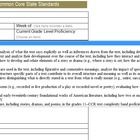 Common Core Lesson Plan Grade 11-12 w/Standards in Drop Do